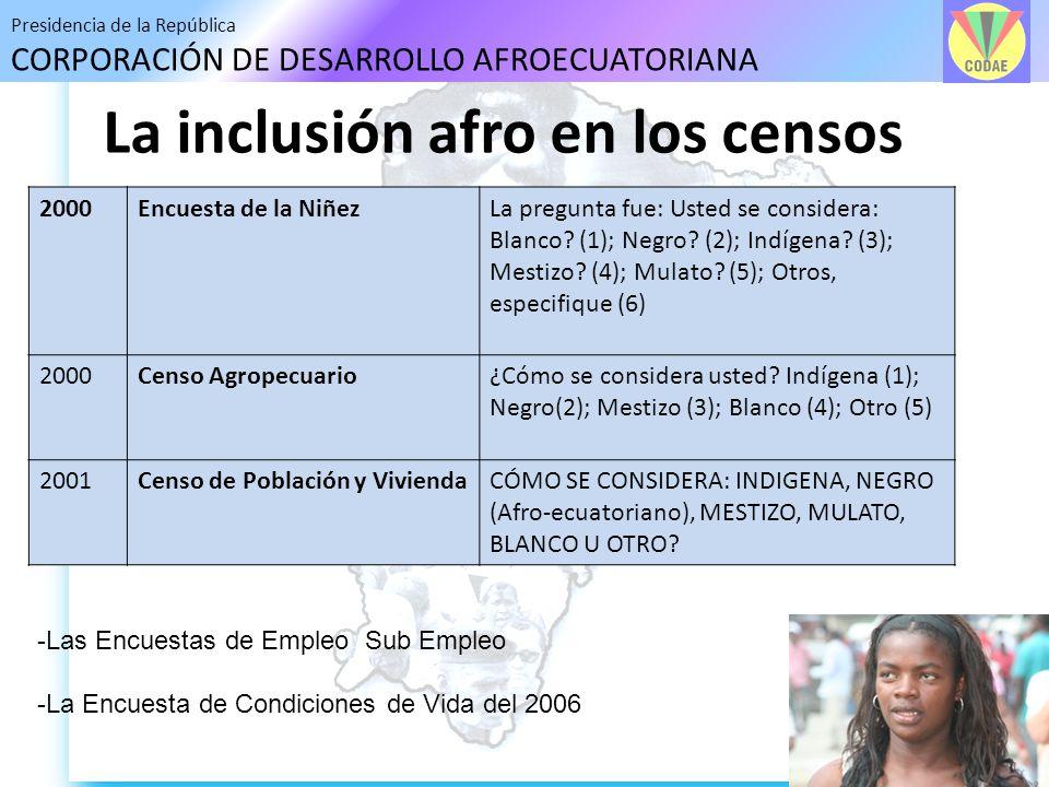 Presidencia de la República CORPORACIÓN DE DESARROLLO AFROECUATORIANA La inclusión afro en los censos 2000Encuesta de la NiñezLa pregunta fue: Usted s