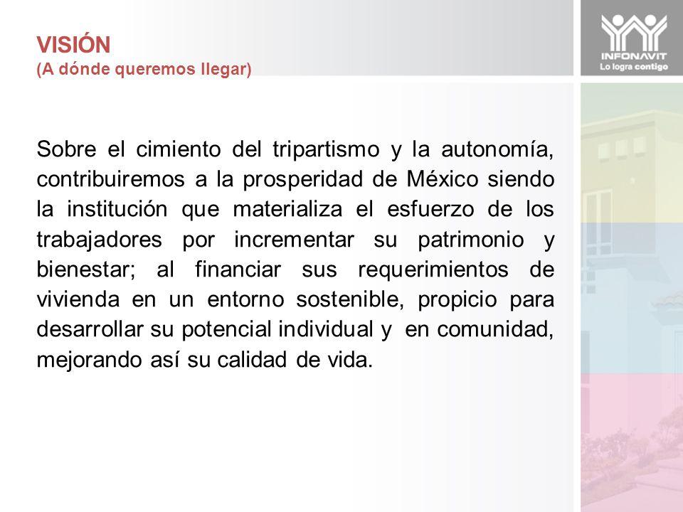 Sobre el cimiento del tripartismo y la autonomía, contribuiremos a la prosperidad de México siendo la institución que materializa el esfuerzo de los trabajadores por incrementar su patrimonio y bienestar; al financiar sus requerimientos de vivienda en un entorno sostenible, propicio para desarrollar su potencial individual y en comunidad, mejorando así su calidad de vida.