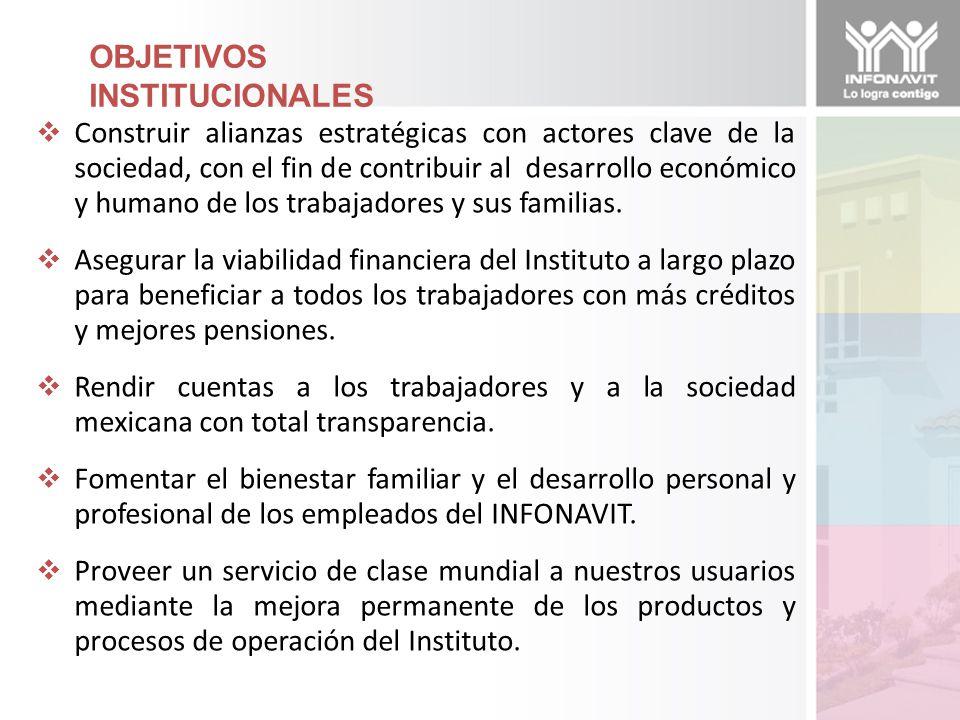 Construir alianzas estratégicas con actores clave de la sociedad, con el fin de contribuir al desarrollo económico y humano de los trabajadores y sus familias.