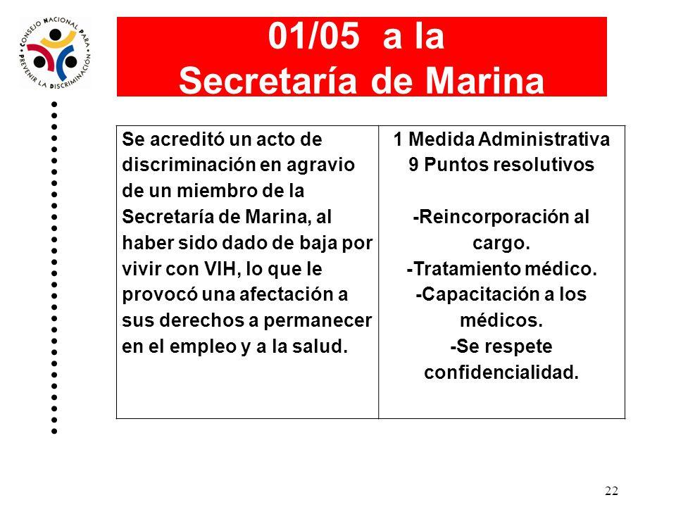21 Resoluciones por Disposición En las resoluciones se establecen una serie de medidas de prevención y eliminación de la discriminación, de esta forma