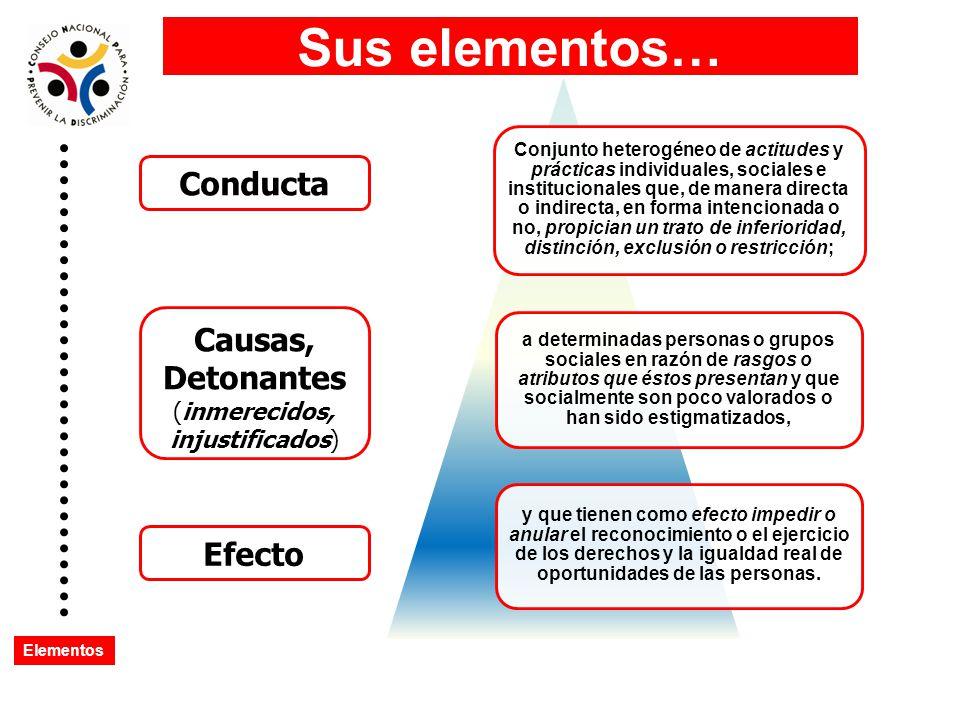 14 Consideraciones básicas para la defensa: 1.- Víctima en el centro de la estrategia de defensa.