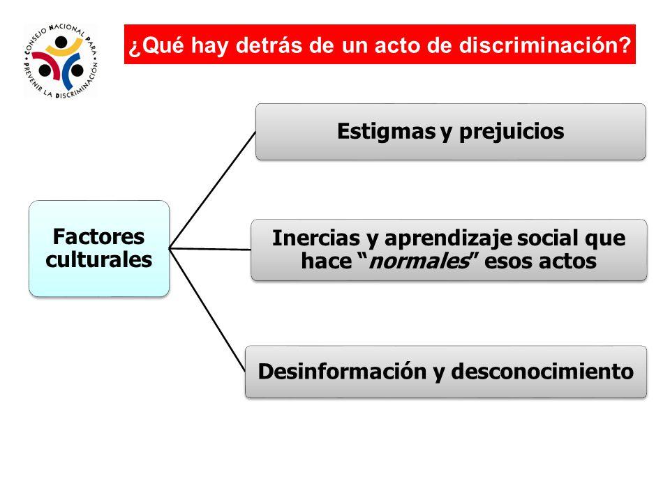 Factores culturales Estigmas y prejuicios Inercias y aprendizaje social que hace normales esos actos Desinformación y desconocimiento ¿Qué hay detrás de un acto de discriminación?