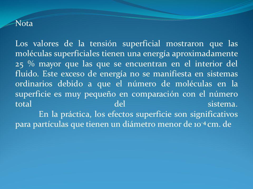 Nota Los valores de la tensión superficial mostraron que las moléculas superficiales tienen una energía aproximadamente 25 % mayor que las que se encu