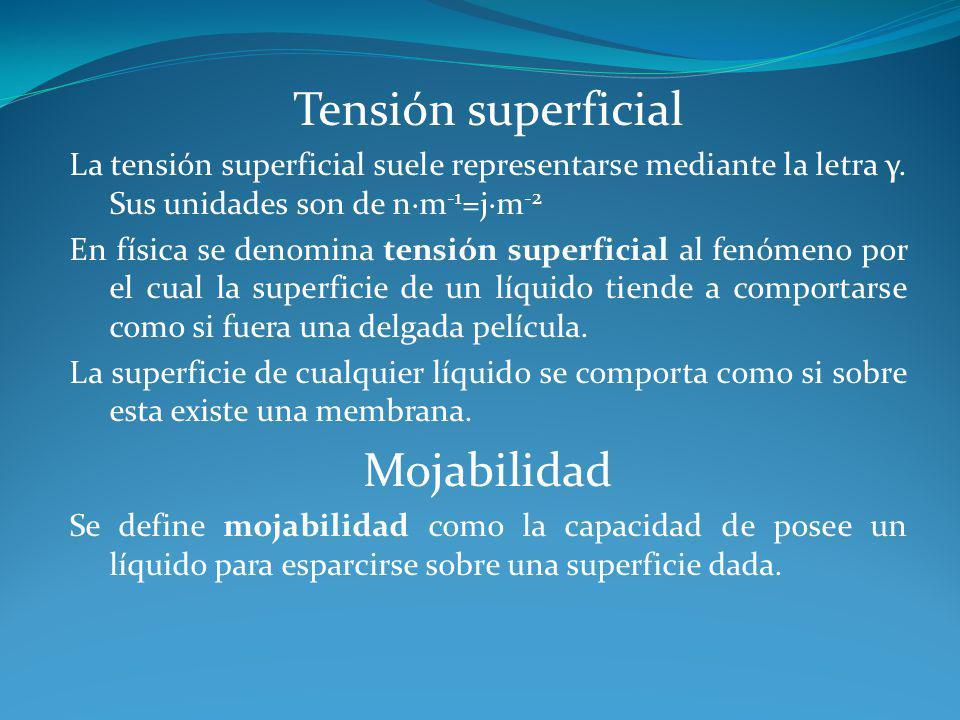 Tensión superficial La tensión superficial suele representarse mediante la letra γ. Sus unidades son de n·m -1 =j·m -2 En física se denomina tensión s