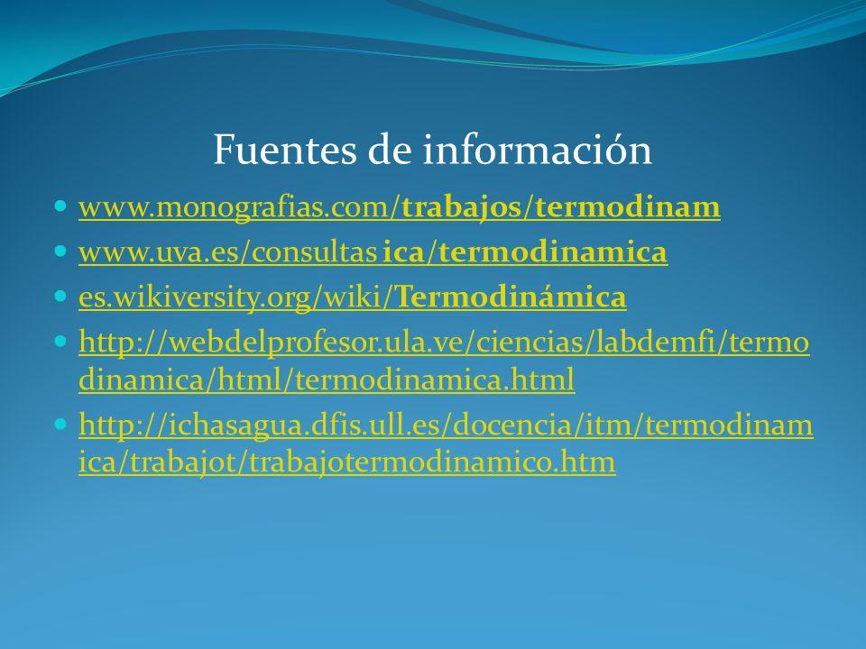 Fuentes de información www.monografias.com/trabajos/termodinam www.monografias.com/trabajos/termodinam www.uva.es/consultas ica/termodinamica www.uva.
