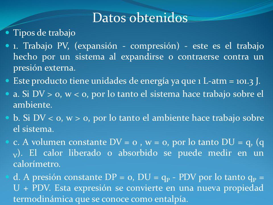 Datos obtenidos Tipos de trabajo 1. Trabajo PV, (expansión - compresión) - este es el trabajo hecho por un sistema al expandirse o contraerse contra u