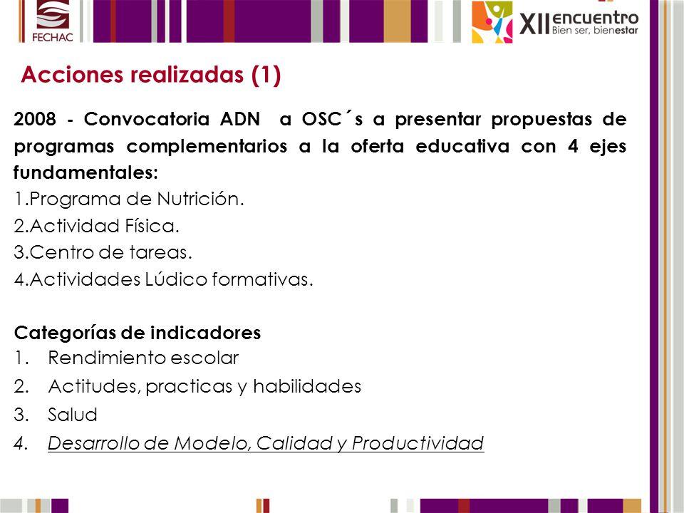 Acciones realizadas (1) 2008 - Convocatoria ADN a OSC´s a presentar propuestas de programas complementarios a la oferta educativa con 4 ejes fundament