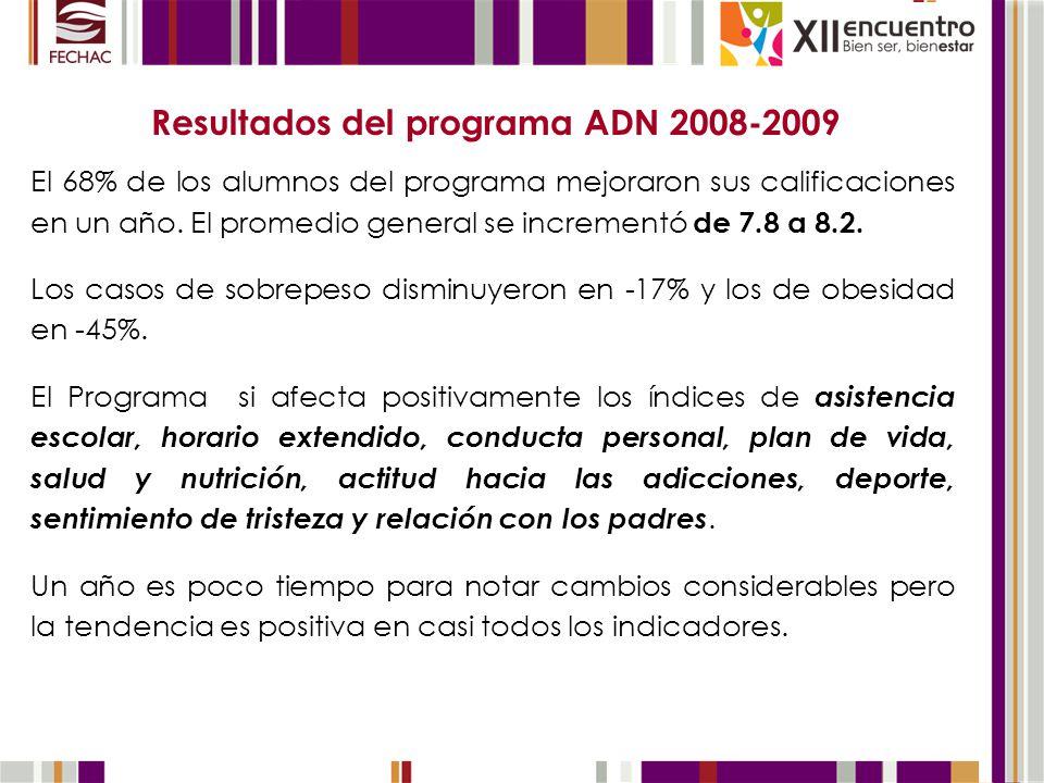 Resultados del programa ADN 2008-2009 El 68% de los alumnos del programa mejoraron sus calificaciones en un año. El promedio general se incrementó de