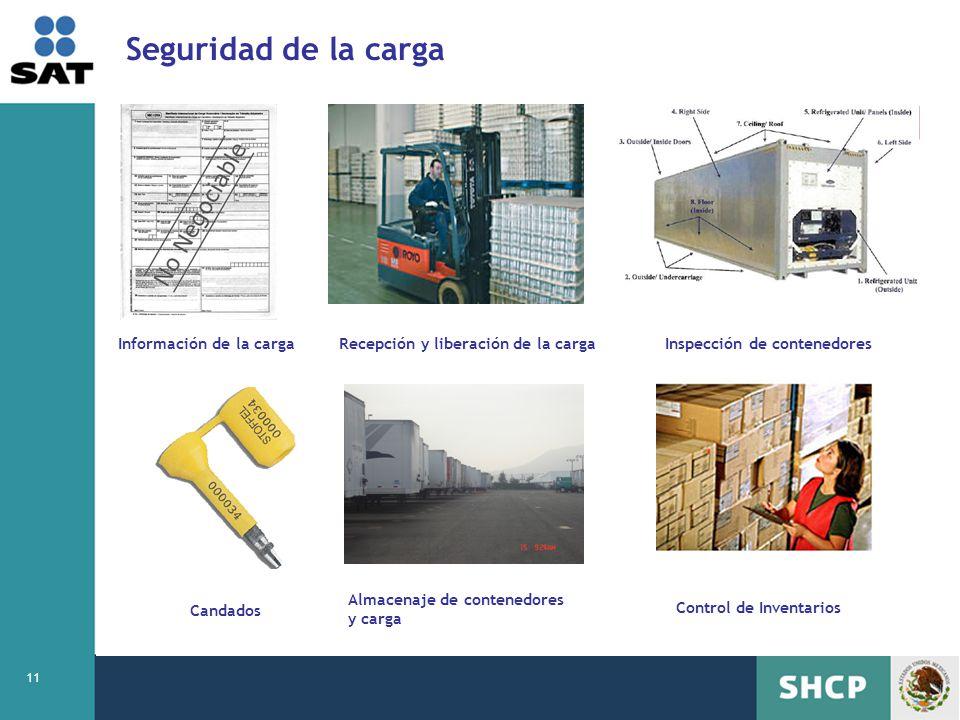 11 Seguridad de la carga Información de la cargaRecepción y liberación de la cargaInspección de contenedores Candados Almacenaje de contenedores y car