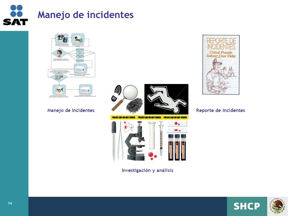 14 Manejo de incidentes Manejo de IncidentesReporte de Incidentes Investigación y análisis