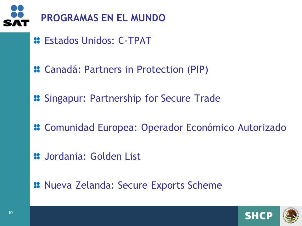 19 Estados Unidos: C-TPAT Canadá: Partners in Protection (PIP) Singapur: Partnership for Secure Trade Comunidad Europea: Operador Económico Autorizado