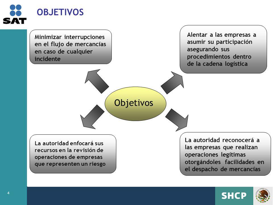 4 OBJETIVOS La autoridad enfocará sus recursos en la revisión de operaciones de empresas que representen un riesgo La autoridad reconocerá a las empre