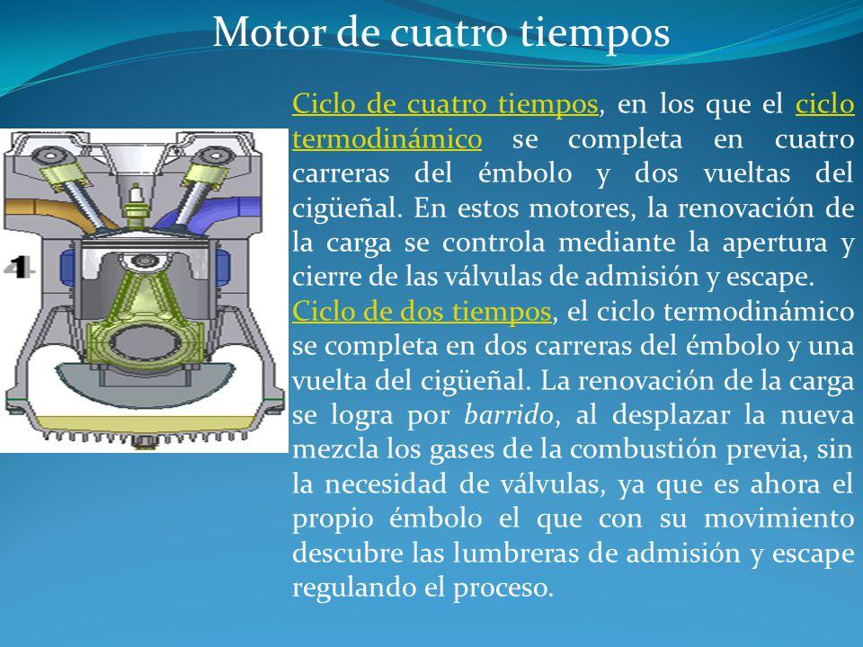 Motor de cuatro tiempos Ciclo de cuatro tiemposCiclo de cuatro tiempos, en los que el ciclo termodinámico se completa en cuatro carreras del émbolo y dos vueltas del cigüeñal.