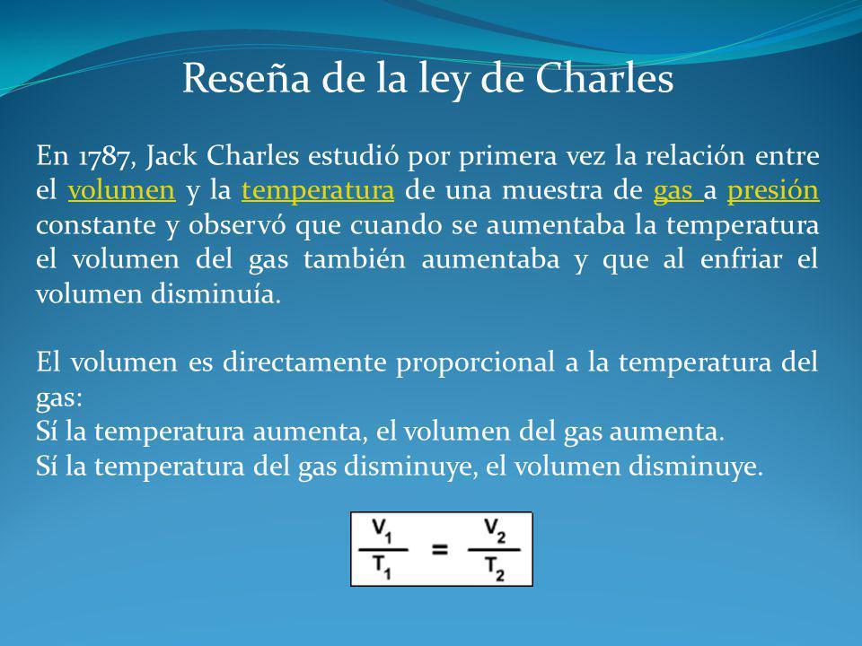 Reseña de la ley de Charles En 1787, Jack Charles estudió por primera vez la relación entre el volumen y la temperatura de una muestra de gas a presió