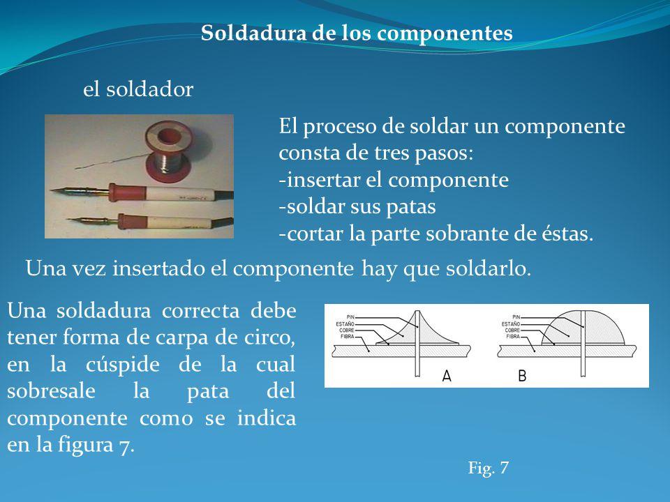 Soldadura de los componentes el soldador El proceso de soldar un componente consta de tres pasos: -insertar el componente -soldar sus patas -cortar la