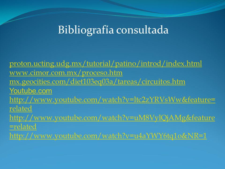 Bibliografía consultada proton.ucting.udg.mx/tutorial/patino/introd/index.html www.cimor.com.mx/proceso.htm mx.geocities.com/diet103eq03a/tareas/circu