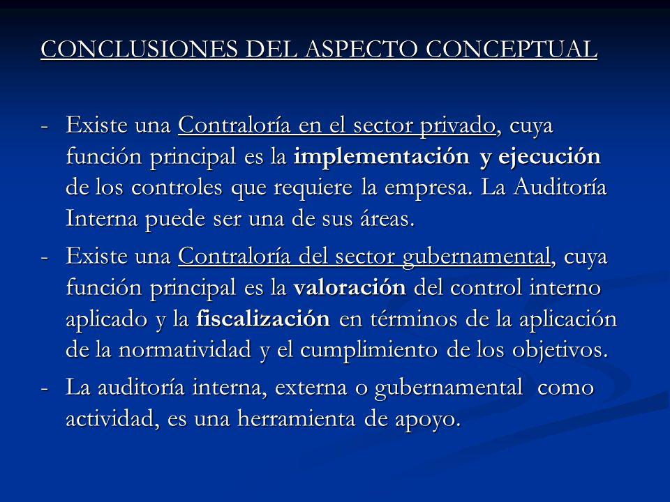 CONCLUSIONES DEL ASPECTO CONCEPTUAL - Existe una Contraloría en el sector privado, cuya función principal es la implementación y ejecución de los cont