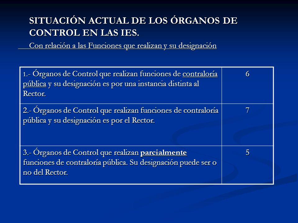 SITUACIÓN ACTUAL DE LOS ÓRGANOS DE CONTROL EN LAS IES. Con relación a las Funciones que realizan y su designación 1.- Órganos de Control que realizan