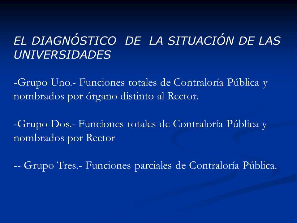 EL DIAGNÓSTICO DE LA SITUACIÓN DE LAS UNIVERSIDADES -Grupo Uno.- Funciones totales de Contraloría Pública y nombrados por órgano distinto al Rector. -
