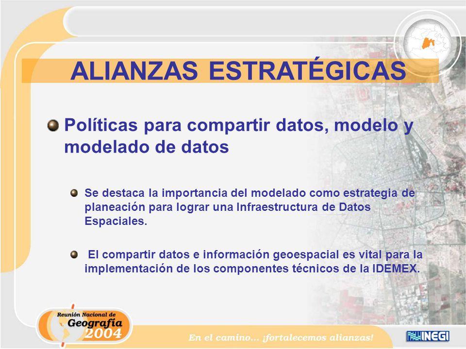 Políticas para compartir datos, modelo y modelado de datos Se destaca la importancia del modelado como estrategia de planeación para lograr una Infraestructura de Datos Espaciales.