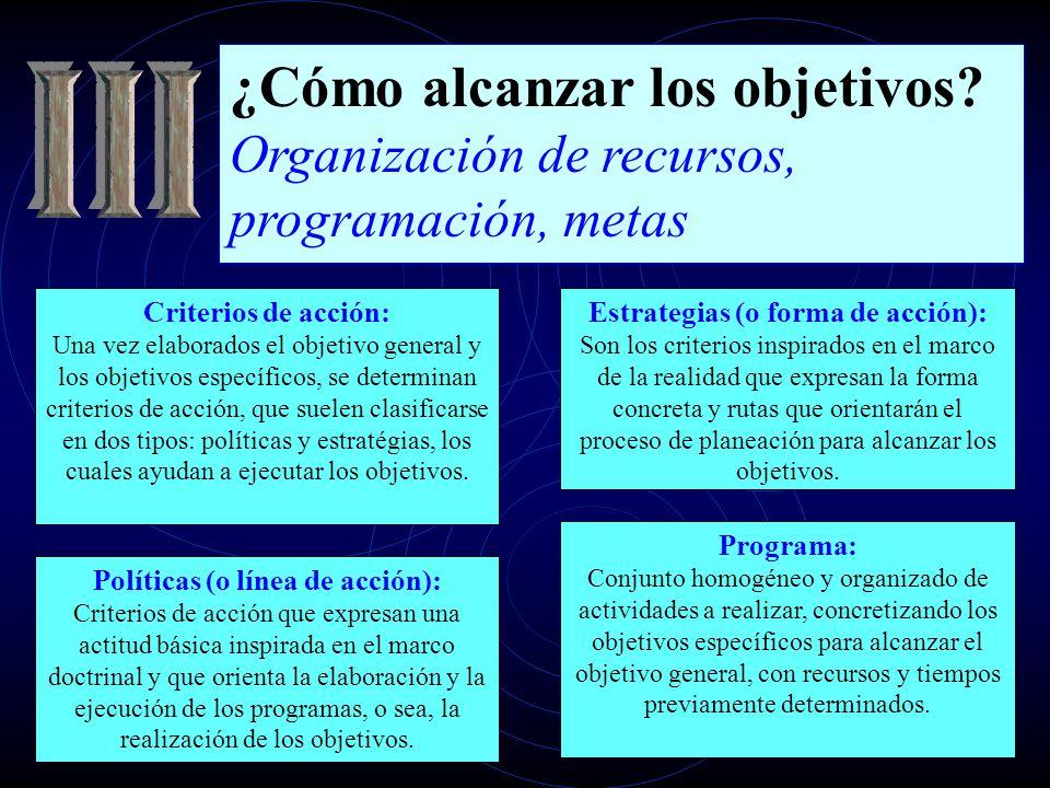 Criterios de acción: Una vez elaborados el objetivo general y los objetivos específicos, se determinan criterios de acción, que suelen clasificarse en