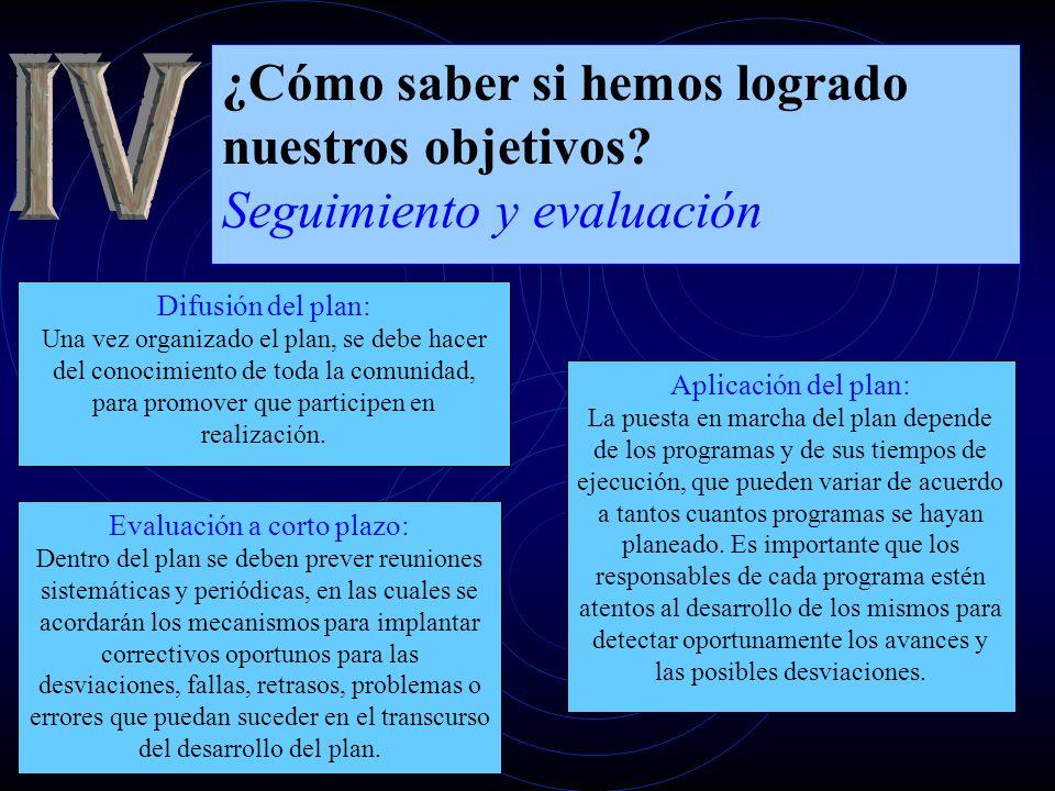 ¿Cómo saber si hemos logrado nuestros objetivos? Seguimiento y evaluación Difusión del plan: Una vez organizado el plan, se debe hacer del conocimient