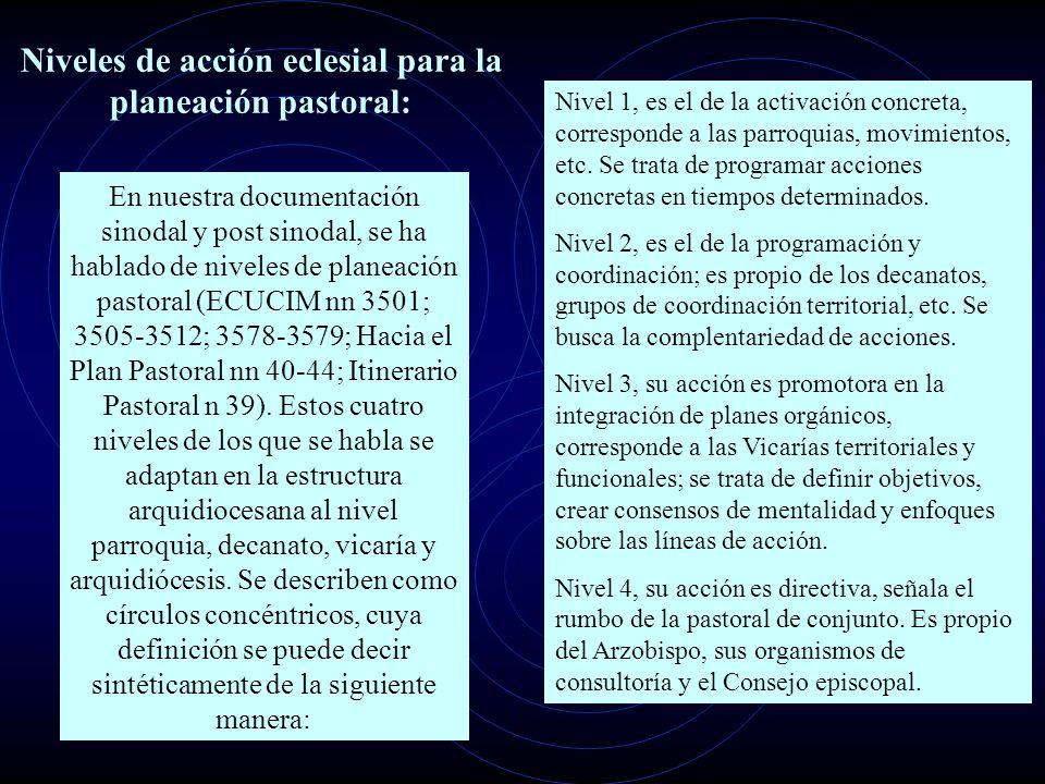 En nuestra documentación sinodal y post sinodal, se ha hablado de niveles de planeación pastoral (ECUCIM nn 3501; 3505-3512; 3578-3579; Hacia el Plan
