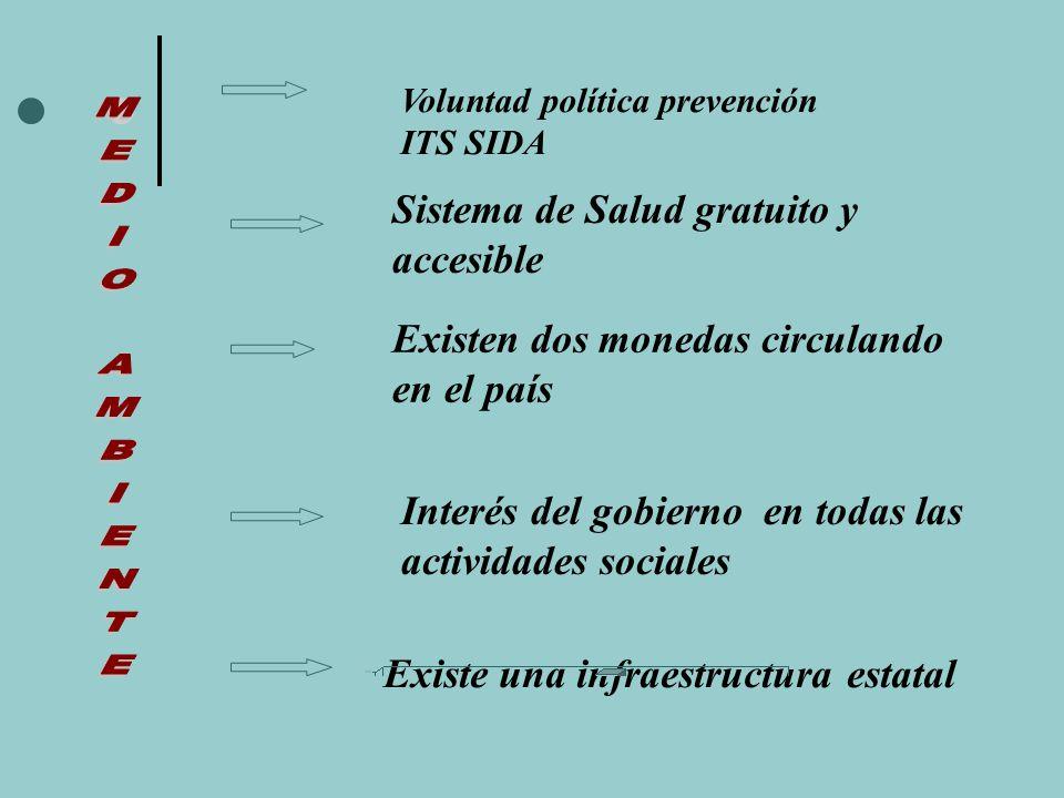 Interés del gobierno en todas las actividades sociales Existen dos monedas circulando en el país Sistema de Salud gratuito y accesible Existe una infraestructura estatal Voluntad política prevención ITS SIDA