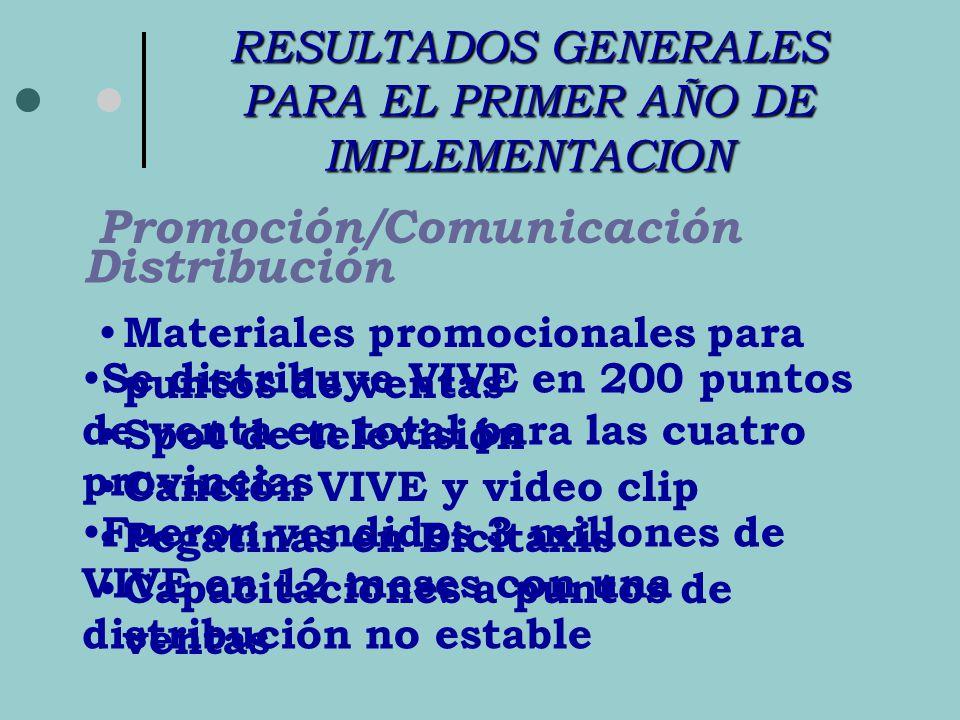 RESULTADOS GENERALES PARA EL PRIMER AÑO DE IMPLEMENTACION Promoción/Comunicación Materiales promocionales para puntos de ventas Spot de televisión Can