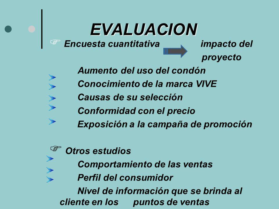 EVALUACION EVALUACION Encuesta cuantitativa impacto del proyecto Aumento del uso del condón Conocimiento de la marca VIVE Causas de su selección Confo