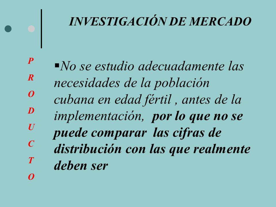 PRODUCTOPRODUCTO INVESTIGACIÓN DE MERCADO No se estudio adecuadamente las necesidades de la población cubana en edad fértil, antes de la implementación, por lo que no se puede comparar las cifras de distribución con las que realmente deben ser