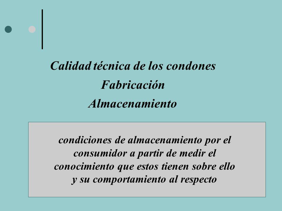 Calidad técnica de los condones Fabricación Almacenamiento.