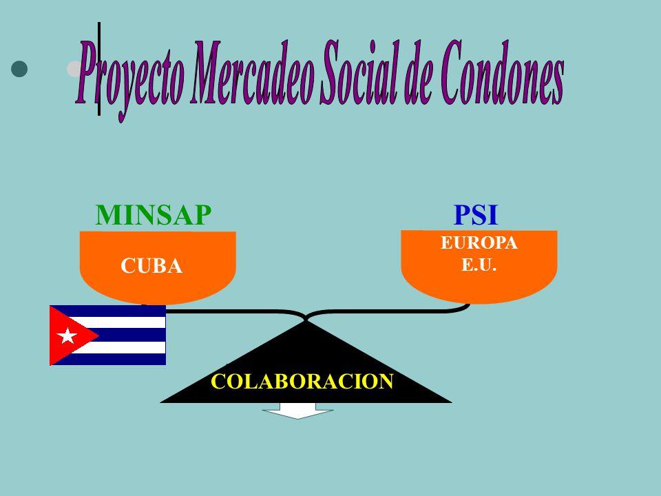 PSIMINSAP Infraestructura de distribución Recursos Humanos Educación y promoción para la salud Financiamiento Experiencia en 60 países Técnicas en Mercadeo Social COLABORACION CUBA EUROPA E.U.