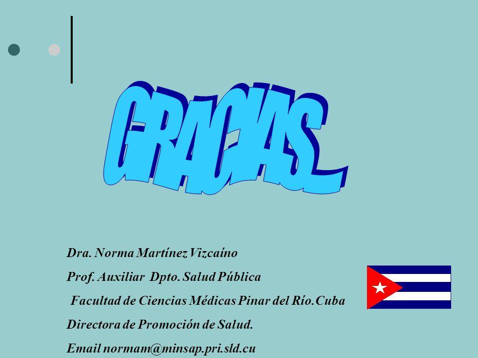 Dra. Norma Martínez Vizcaíno Prof. Auxiliar Dpto. Salud Pública Facultad de Ciencias Médicas Pinar del Río.Cuba Directora de Promoción de Salud. Email