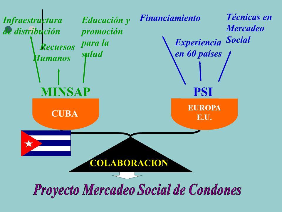 OBJETIVO Promover prácticas sexuales seguras a través del uso del condón en la población de 15 a 39 años de edad, en las áreas urbanas con altas incidencias del VIH/Sida ( inicialmente en Ciudad Habana y posteriormente en Villa Clara, Sancti Spiritus, Pinar del Río y Matanzas)