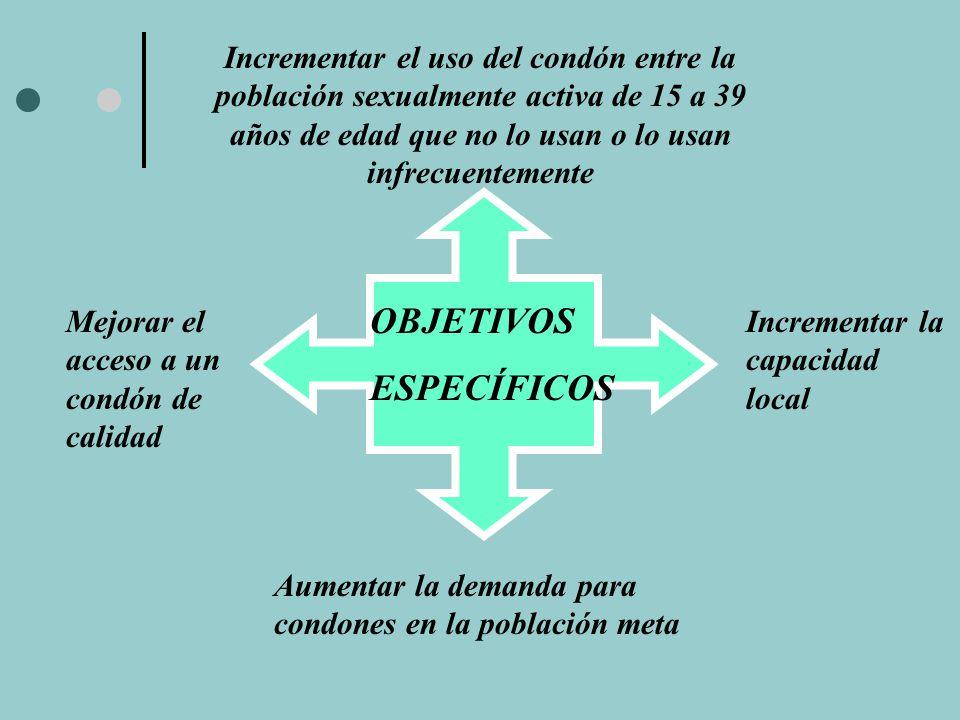 INVESTIGACIÓN CIENTIFICA PARA ESTUDIAR : CONSUMIDOR PROVEEDOR AMBIENTE VENTAS DEMANDAS PREFERENCIAS INVESTIGACIÓN DE MERCADO