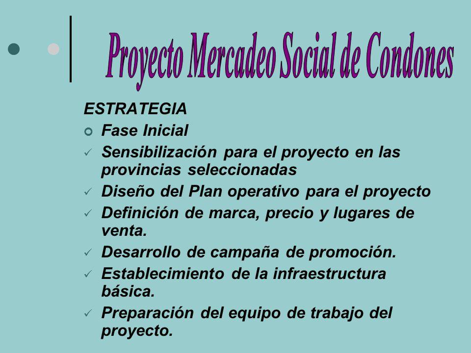 ESTRATEGIA Fase Inicial Sensibilización para el proyecto en las provincias seleccionadas Diseño del Plan operativo para el proyecto Definición de marca, precio y lugares de venta.