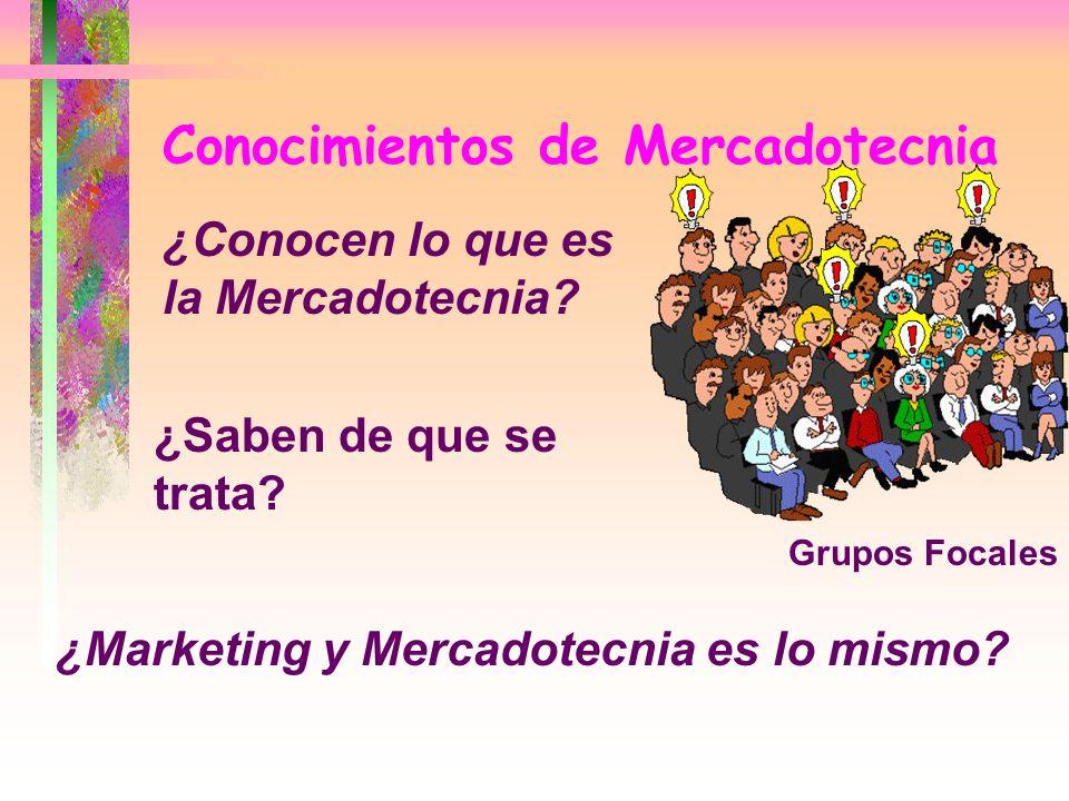 Conocimientos de Mercadotecnia ¿Marketing y Mercadotecnia es lo mismo? ¿Conocen lo que es la Mercadotecnia? Grupos Focales ¿Saben de que se trata?
