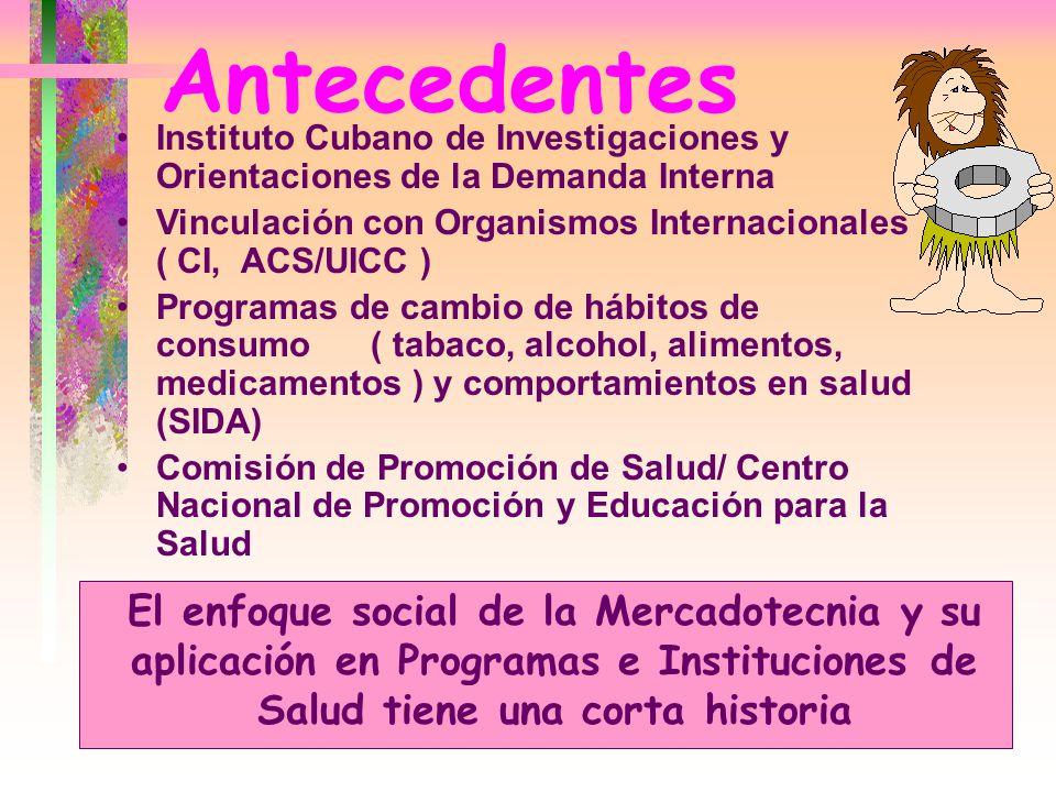 Antecedentes Instituto Cubano de Investigaciones y Orientaciones de la Demanda Interna Vinculación con Organismos Internacionales ( CI, ACS/UICC ) Pro