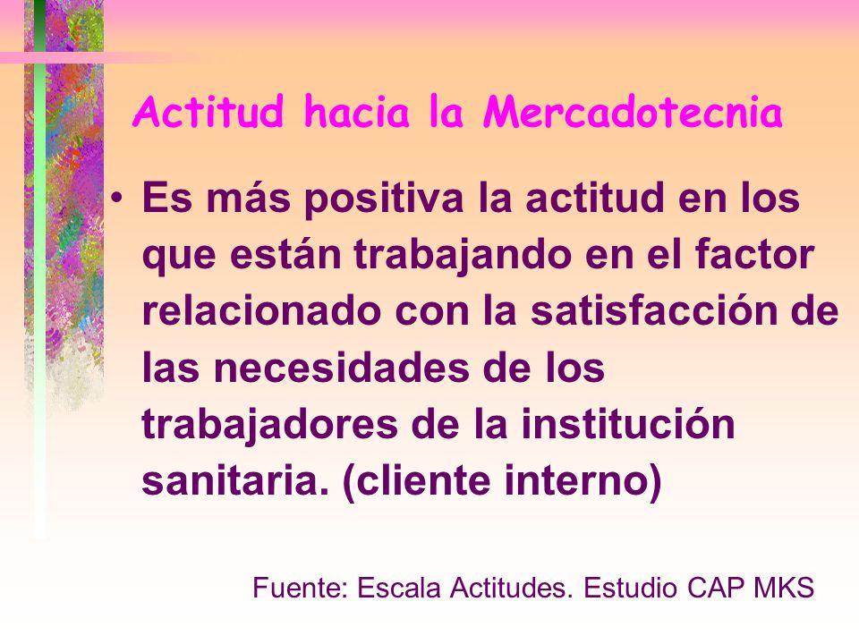 Actitud hacia la Mercadotecnia Es más positiva la actitud en los que están trabajando en el factor relacionado con la satisfacción de las necesidades