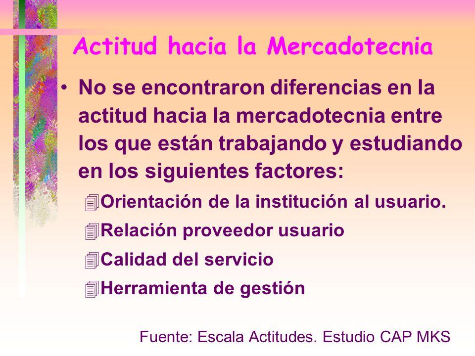Actitud hacia la Mercadotecnia No se encontraron diferencias en la actitud hacia la mercadotecnia entre los que están trabajando y estudiando en los s