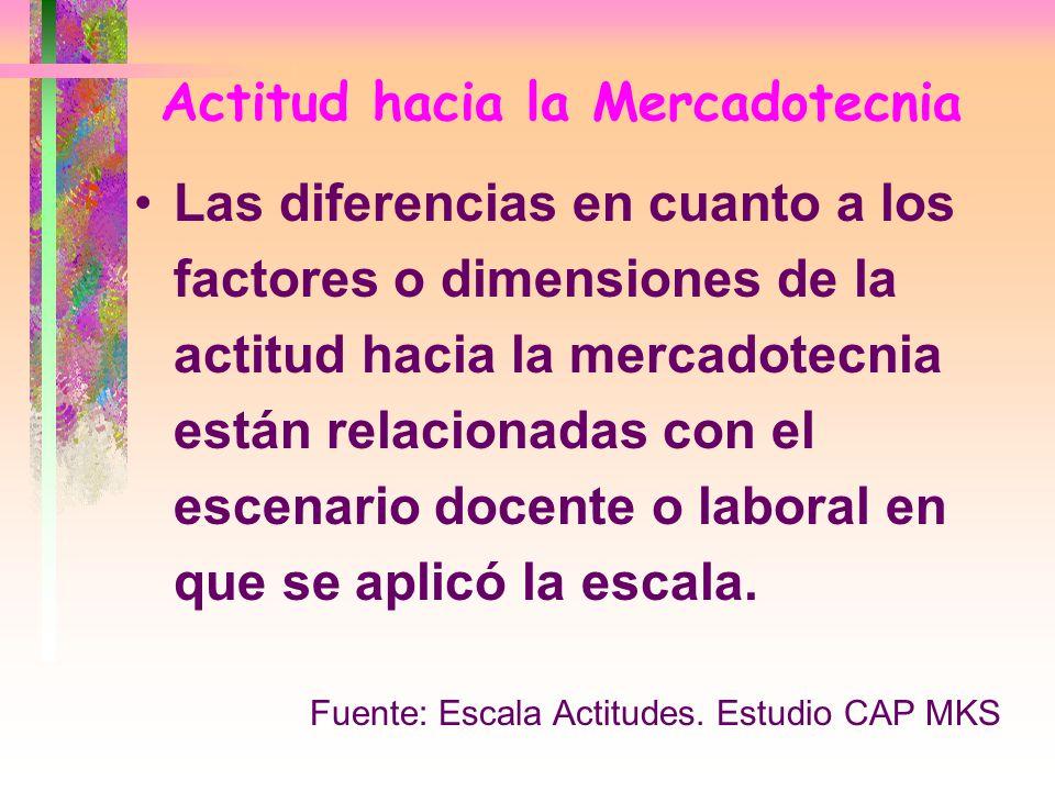 Actitud hacia la Mercadotecnia Las diferencias en cuanto a los factores o dimensiones de la actitud hacia la mercadotecnia están relacionadas con el e
