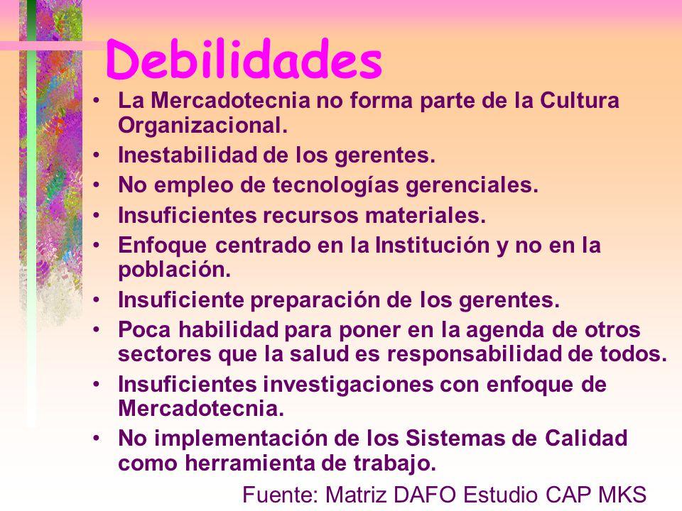 Debilidades La Mercadotecnia no forma parte de la Cultura Organizacional. Inestabilidad de los gerentes. No empleo de tecnologías gerenciales. Insufic