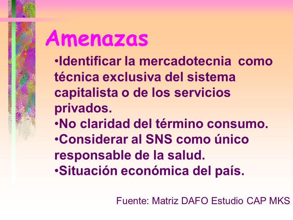 Amenazas Fuente: Matriz DAFO Estudio CAP MKS Identificar la mercadotecnia como técnica exclusiva del sistema capitalista o de los servicios privados.