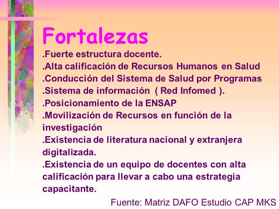 Fortalezas Fuente: Matriz DAFO Estudio CAP MKS. Fuerte estructura docente.. Alta calificación de Recursos Humanos en Salud. Conducción del Sistema de