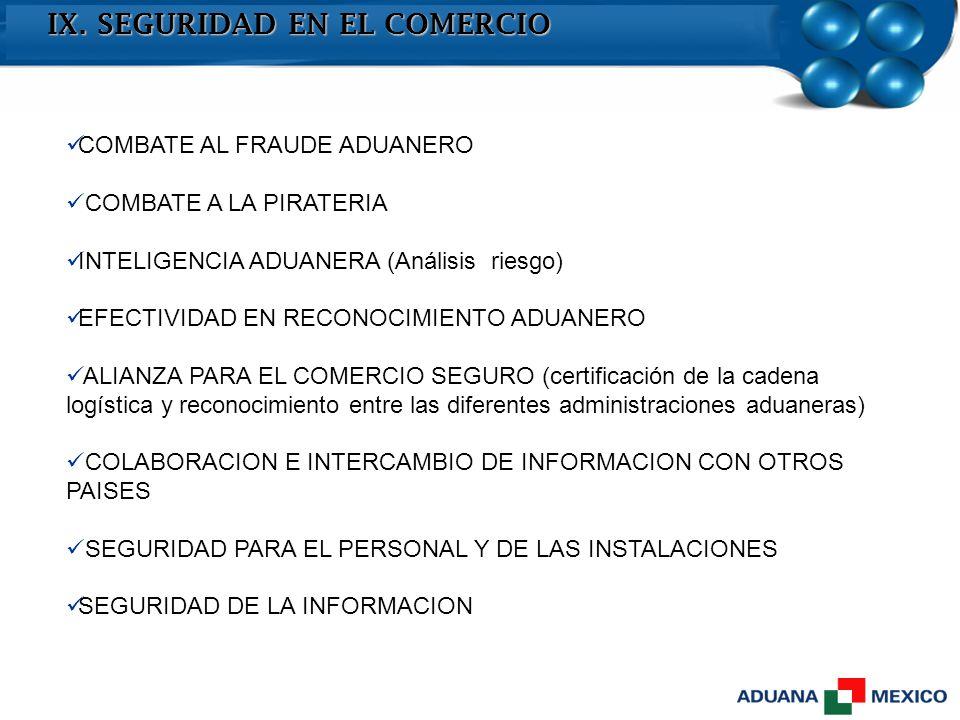 IX. SEGURIDAD EN EL COMERCIO COMBATE AL FRAUDE ADUANERO COMBATE A LA PIRATERIA INTELIGENCIA ADUANERA (Análisis riesgo) EFECTIVIDAD EN RECONOCIMIENTO A