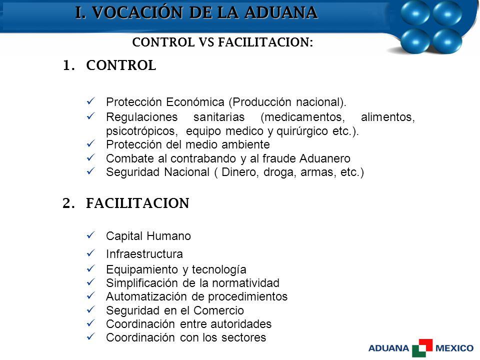 1.CONTROL Protección Económica (Producción nacional). Regulaciones sanitarias (medicamentos, alimentos, psicotrópicos, equipo medico y quirúrgico etc.