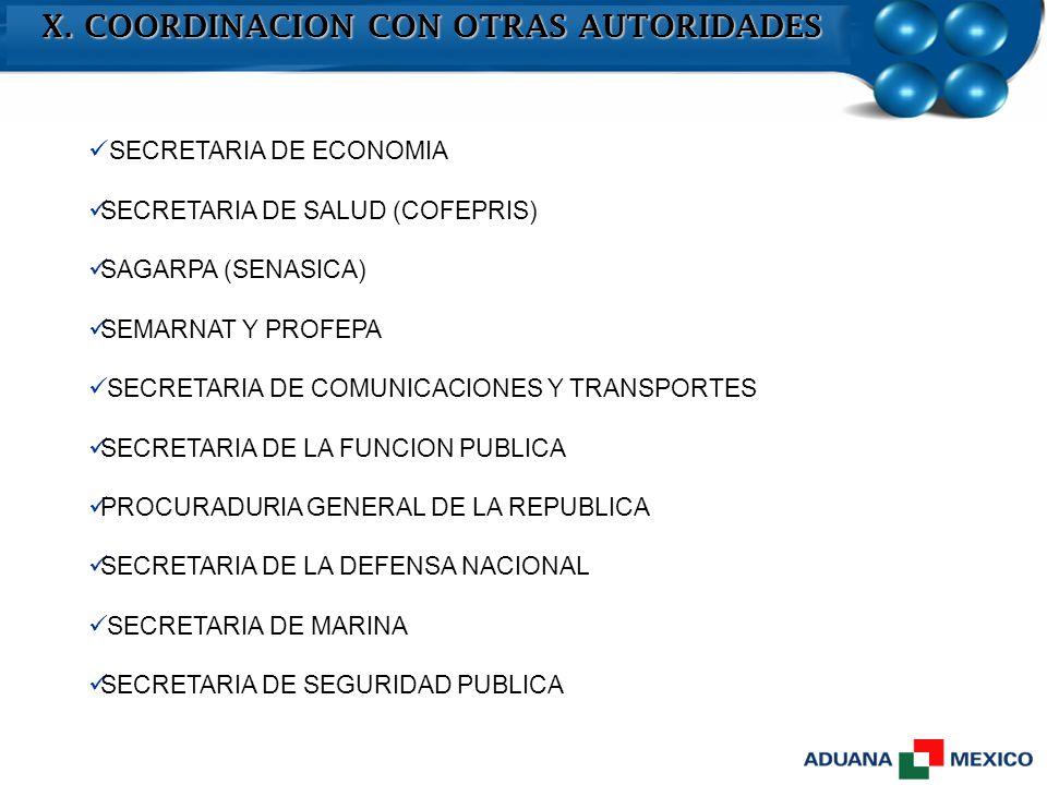 X. COORDINACION CON OTRAS AUTORIDADES SECRETARIA DE ECONOMIA SECRETARIA DE SALUD (COFEPRIS) SAGARPA (SENASICA) SEMARNAT Y PROFEPA SECRETARIA DE COMUNI