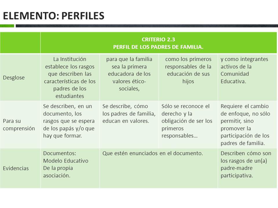 ELEMENTO: PERFILES CRITERIO 2.3 PERFIL DE LOS PADRES DE FAMILIA.