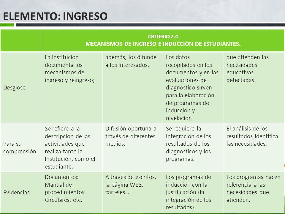 ELEMENTO: INGRESO CRITERIO 2.4 MECANISMOS DE INGRESO E INDUCCIÓN DE ESTUDIANTES.